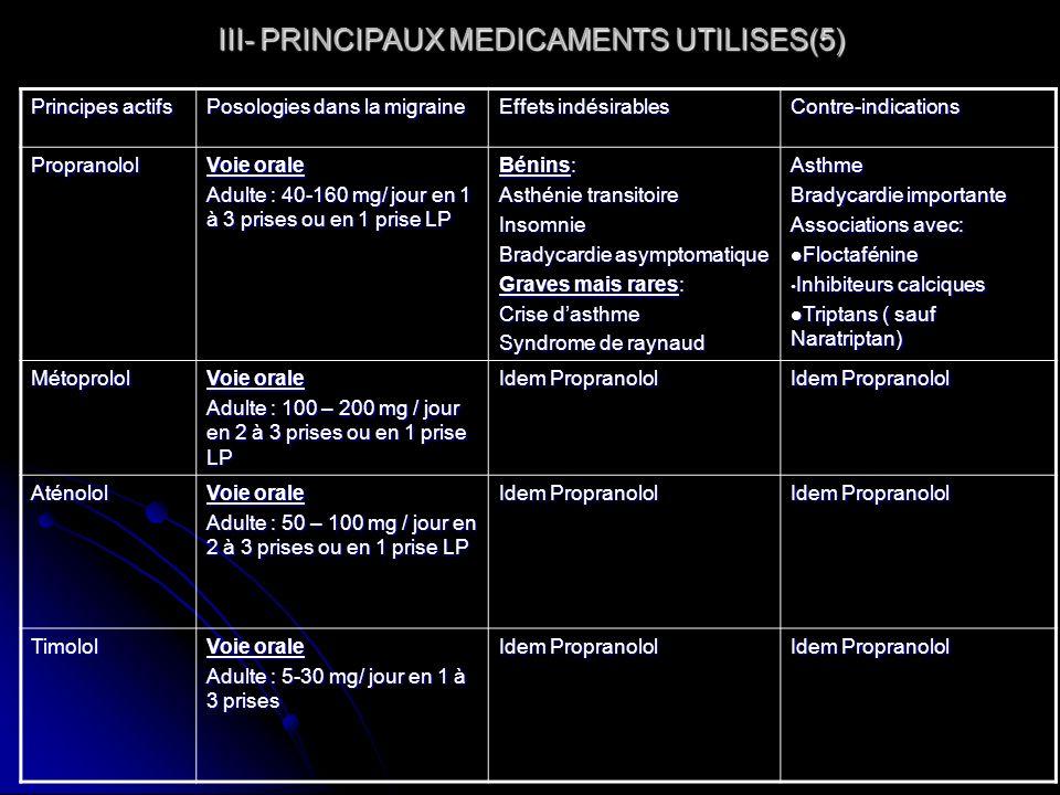 III- PRINCIPAUX MEDICAMENTS UTILISES(5) Principes actifs Posologies dans la migraine Effets indésirables Contre-indications Propranolol Voie orale Adu