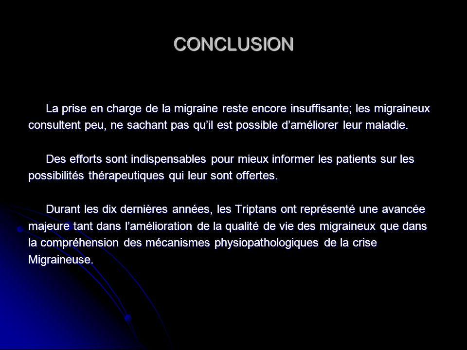 CONCLUSION La prise en charge de la migraine reste encore insuffisante; les migraineux consultent peu, ne sachant pas quil est possible daméliorer leu