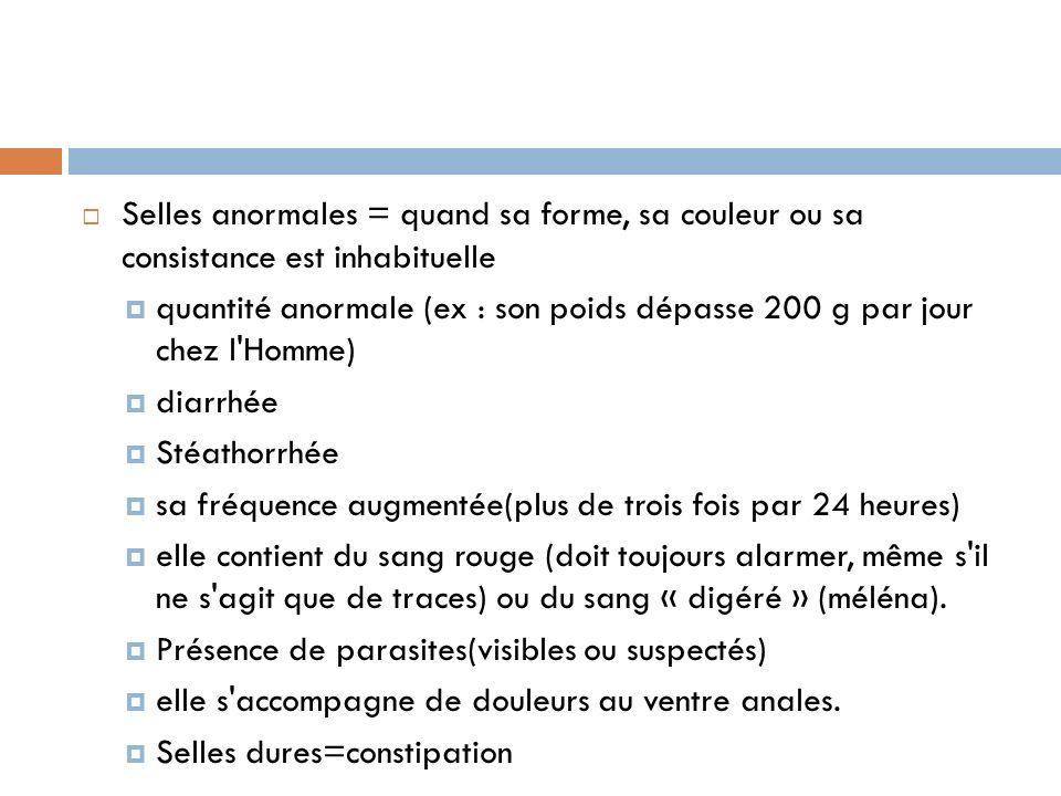 3/La coproculture (et examen mycologique) Déf.