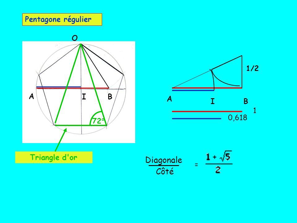 Pentagone régulier 1 0,618 A B B I I O A 1/2 72° Triangle d'or Diagonale Côté =