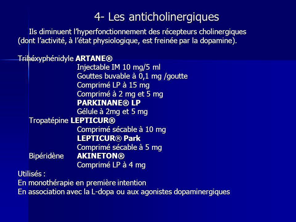 4- Les anticholinergiques Ils diminuent lhyperfonctionnement des récepteurs cholinergiques (dont lactivité, à létat physiologique, est freinée par la