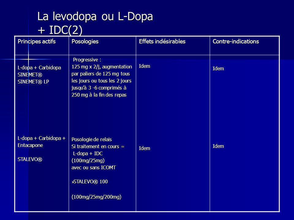 La levodopa ou L-Dopa + IDC(2) Principes actifs Posologies Effets indésirables Contre-indications L-dopa + Carbidopa SINEMET® SINEMET® LP L-dopa + Car