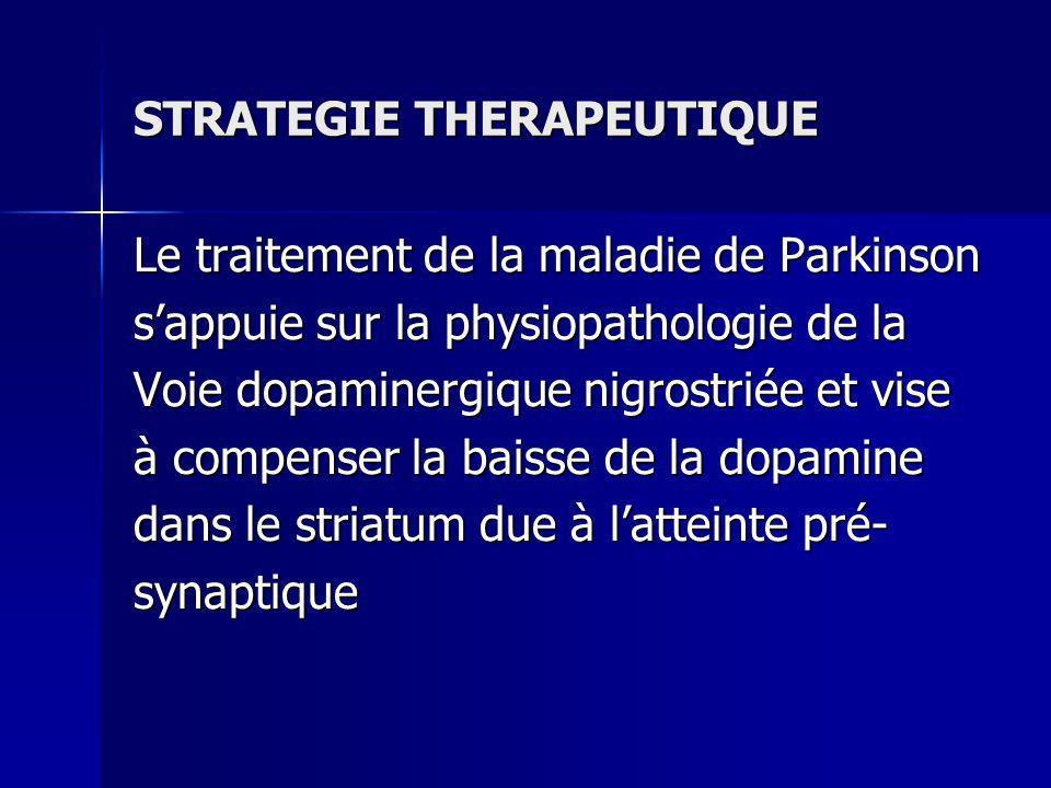 STRATEGIE THERAPEUTIQUE Le traitement de la maladie de Parkinson sappuie sur la physiopathologie de la Voie dopaminergique nigrostriée et vise à compe