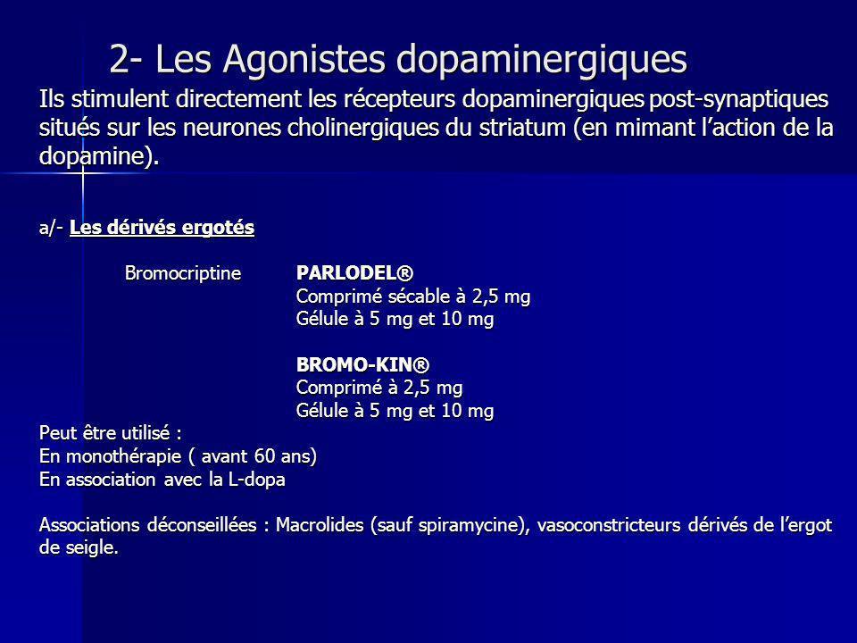 LES AGONISTES DOPAMINERGIQUES (2) Principes actifs Posologies Effets indésirables Contre-indications RopiniroleREQUIP®Pergolide CELANCE® Apomorphine APOKINON® En monothérapie et en 1 ère intention : S1 :0,25 mgx3/j au cours des repas puis augmentation progressive par paliers de 0,25 mgx3/j et /semaine jusquà 24 mg/j 0,75 mg à 3mg/j Administration discontinue de 20µg/kg Si inefficacité, augmentation progressive par paliers de 1 mg jusquà de leffet Idem lisuride Idem lisuride Idem lisuride Grossesse Allaitement Hypersensibilité connue à la ropinirole Insuffisance hépatique Insuffisance rénale sévère Idem ropinirol Etat de choc Alcool Altération de la conscience Hypersensibilité connue à la ropinirole