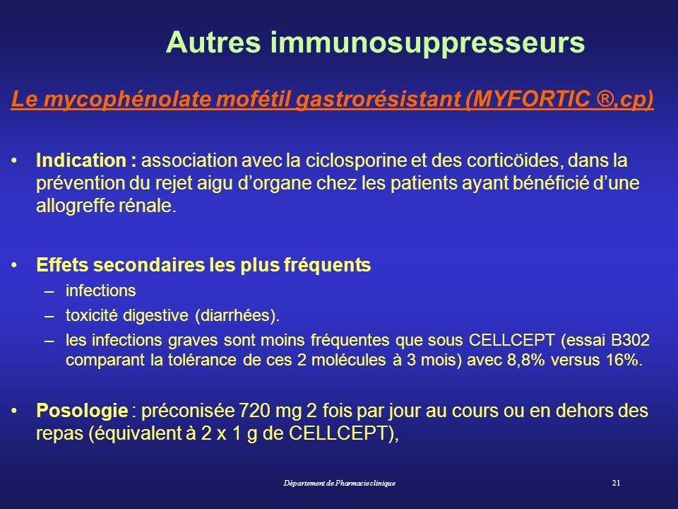 Département de Pharmacie clinique21 Autres immunosuppresseurs Le mycophénolate mofétil gastrorésistant (MYFORTIC ®,cp) Indication : association avec l