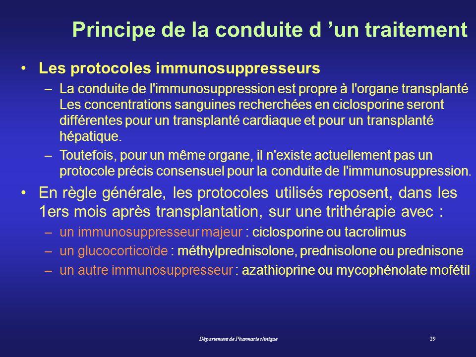 Département de Pharmacie clinique29 Principe de la conduite d un traitement Les protocoles immunosuppresseurs –La conduite de l'immunosuppression est