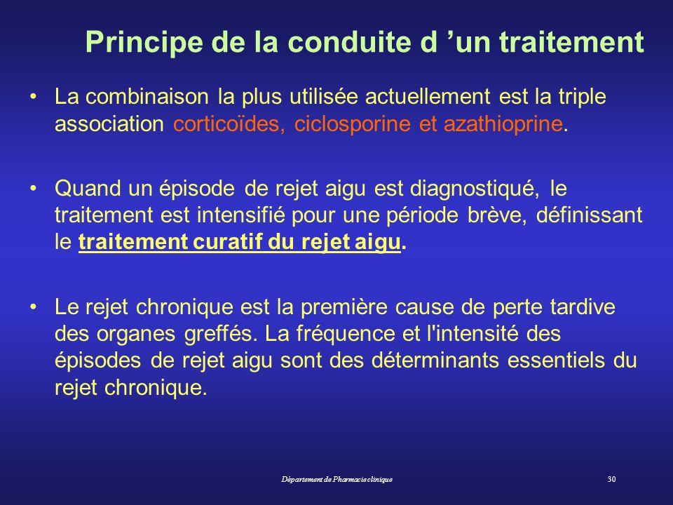 Département de Pharmacie clinique30 Principe de la conduite d un traitement La combinaison la plus utilisée actuellement est la triple association cor