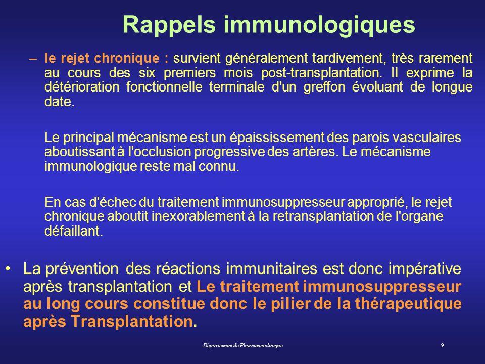 Département de Pharmacie clinique9 Rappels immunologiques –le rejet chronique : survient généralement tardivement, très rarement au cours des six prem