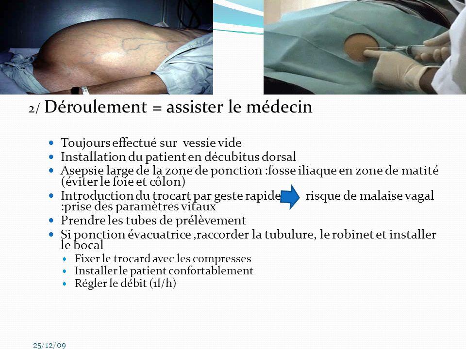2/ Déroulement = assister le médecin Toujours effectué sur vessie vide Installation du patient en décubitus dorsal Asepsie large de la zone de ponctio