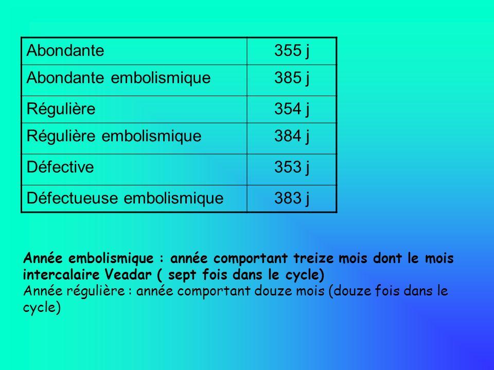 Année embolismique : année comportant treize mois dont le mois intercalaire Veadar ( sept fois dans le cycle) Année régulière : année comportant douze