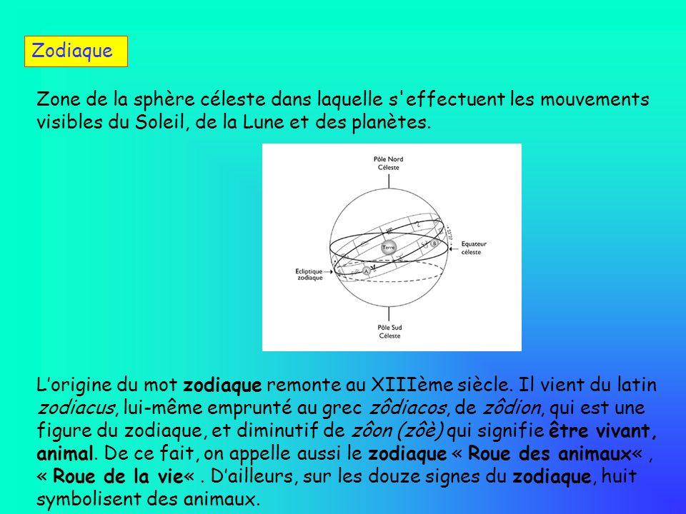 Zodiaque Zone de la sphère céleste dans laquelle s'effectuent les mouvements visibles du Soleil, de la Lune et des planètes. Lorigine du mot zodiaque