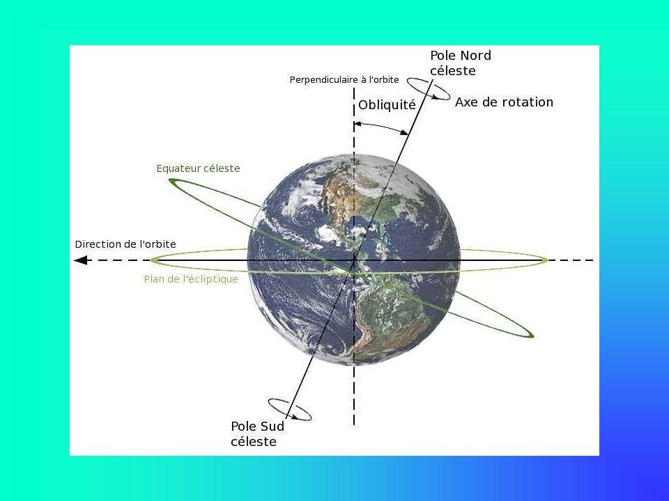 Le calendrier Assyrien (mal connu) semble avoir toujours utilisé une année de 12 mois de 30 jours (360 jours) avec des mois intercalaires pour compenser la dérive par rapport à l année solaire.
