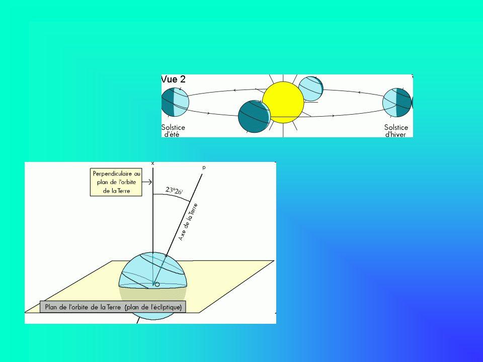 I.ASTRON., adj. Qui est relatif à une conjonction d astres.