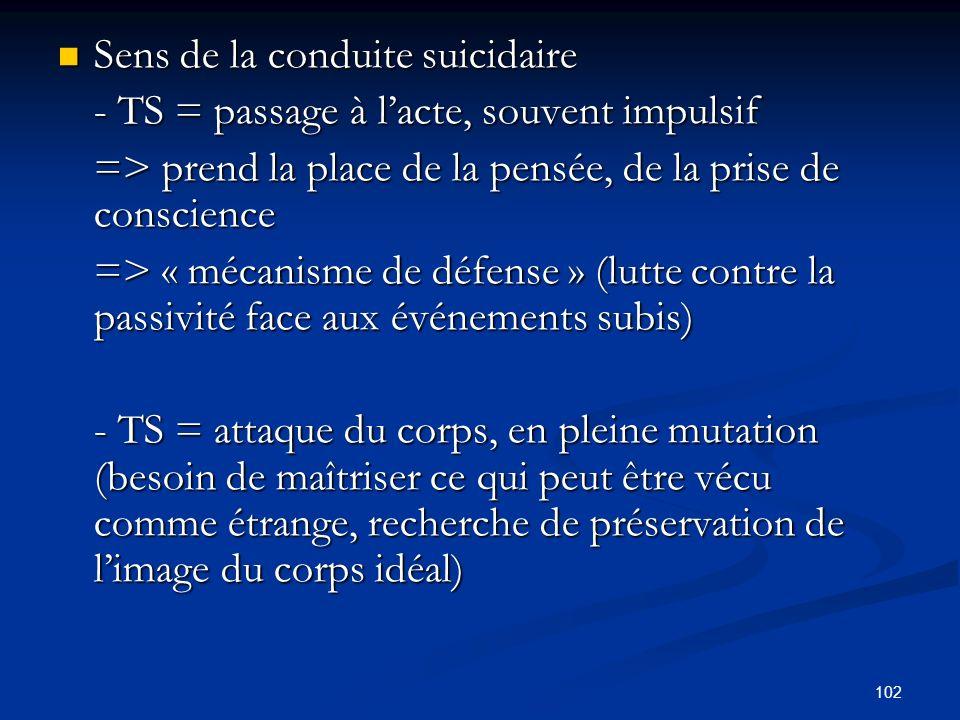 102 Sens de la conduite suicidaire Sens de la conduite suicidaire - TS = passage à lacte, souvent impulsif => prend la place de la pensée, de la prise