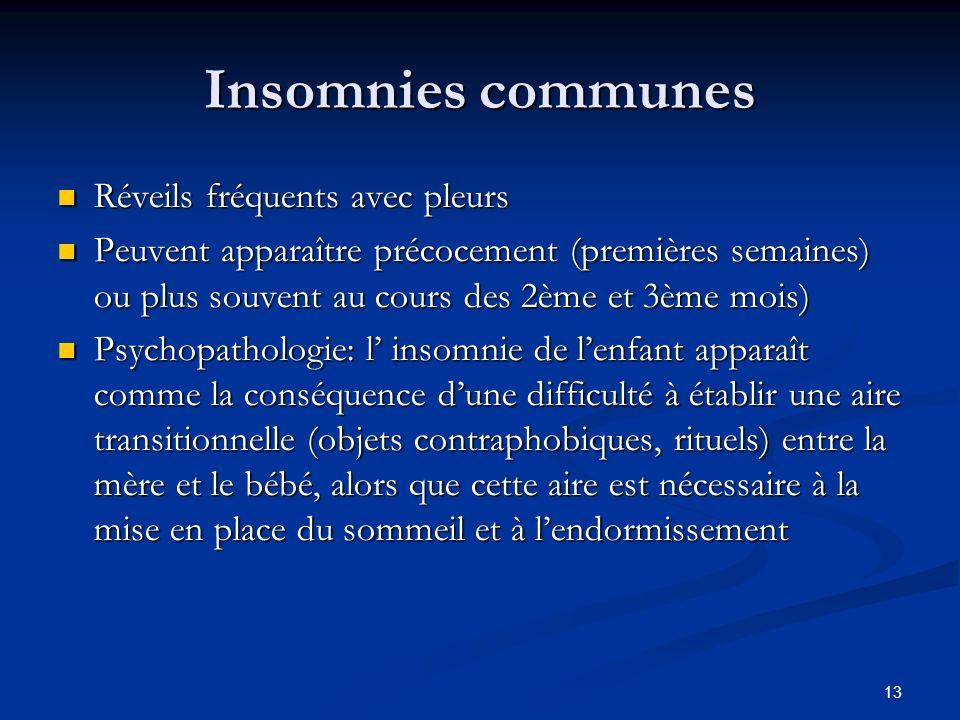 13 Insomnies communes Réveils fréquents avec pleurs Réveils fréquents avec pleurs Peuvent apparaître précocement (premières semaines) ou plus souvent
