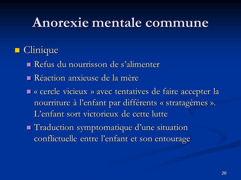 20 Anorexie mentale commune Clinique Clinique Refus du nourrisson de salimenter Refus du nourrisson de salimenter Réaction anxieuse de la mère Réactio