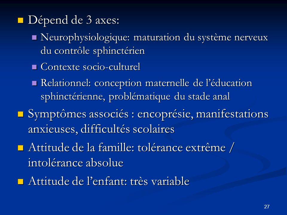 27 Dépend de 3 axes: Dépend de 3 axes: Neurophysiologique: maturation du système nerveux du contrôle sphinctérien Neurophysiologique: maturation du système nerveux du contrôle sphinctérien Contexte socio-culturel Contexte socio-culturel Relationnel: conception maternelle de léducation sphinctérienne, problématique du stade anal Relationnel: conception maternelle de léducation sphinctérienne, problématique du stade anal Symptômes associés : encoprésie, manifestations anxieuses, difficultés scolaires Symptômes associés : encoprésie, manifestations anxieuses, difficultés scolaires Attitude de la famille: tolérance extrême / intolérance absolue Attitude de la famille: tolérance extrême / intolérance absolue Attitude de lenfant: très variable Attitude de lenfant: très variable