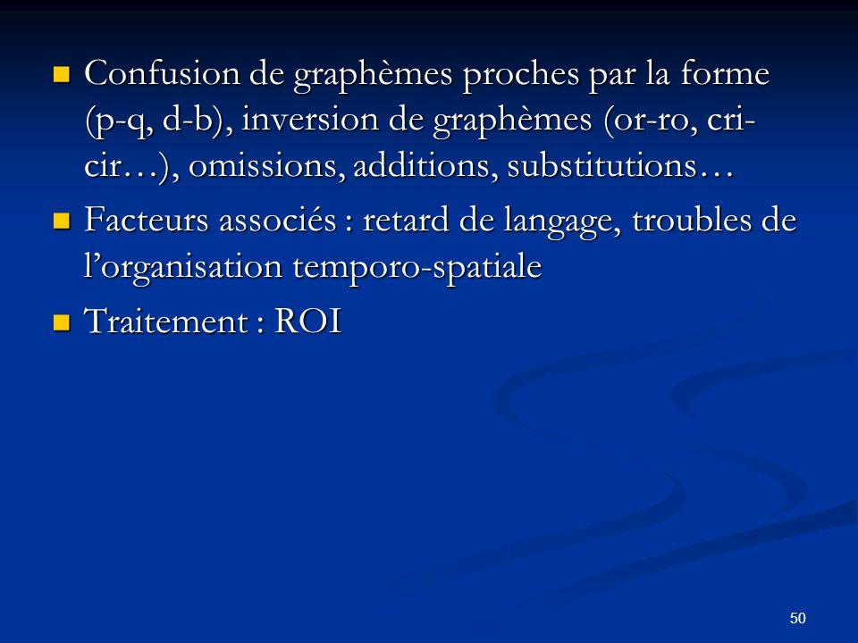 50 Confusion de graphèmes proches par la forme (p-q, d-b), inversion de graphèmes (or-ro, cri- cir…), omissions, additions, substitutions… Confusion d