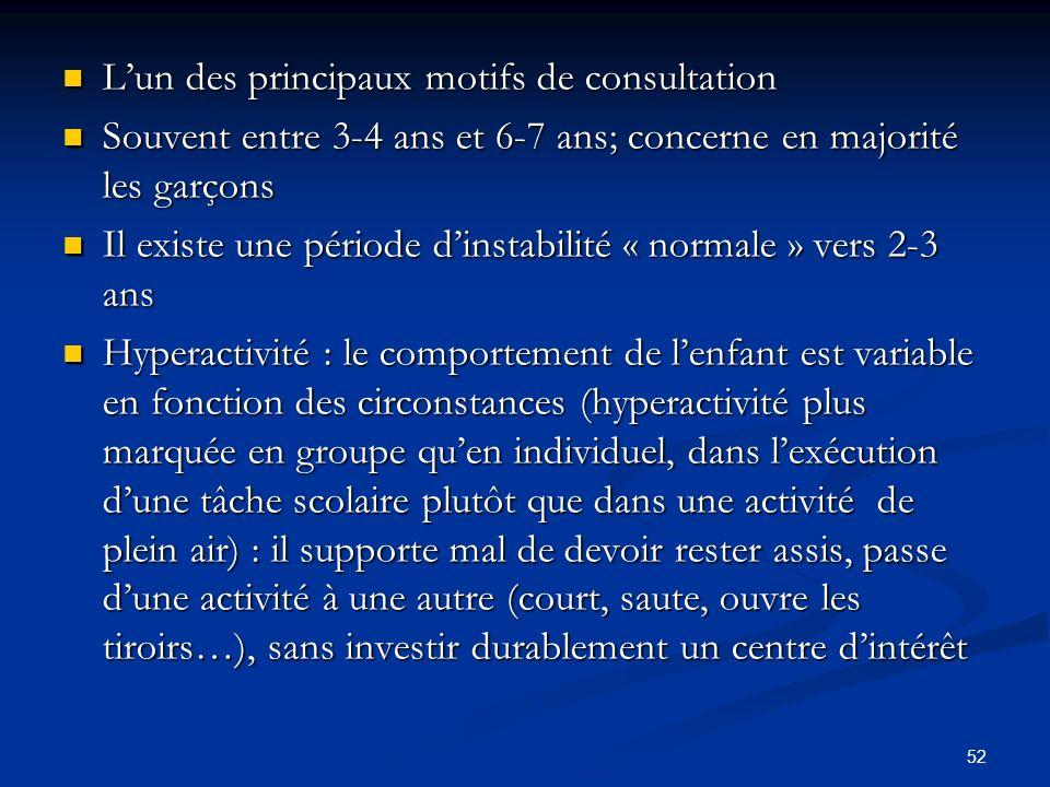 52 Lun des principaux motifs de consultation Lun des principaux motifs de consultation Souvent entre 3-4 ans et 6-7 ans; concerne en majorité les garç