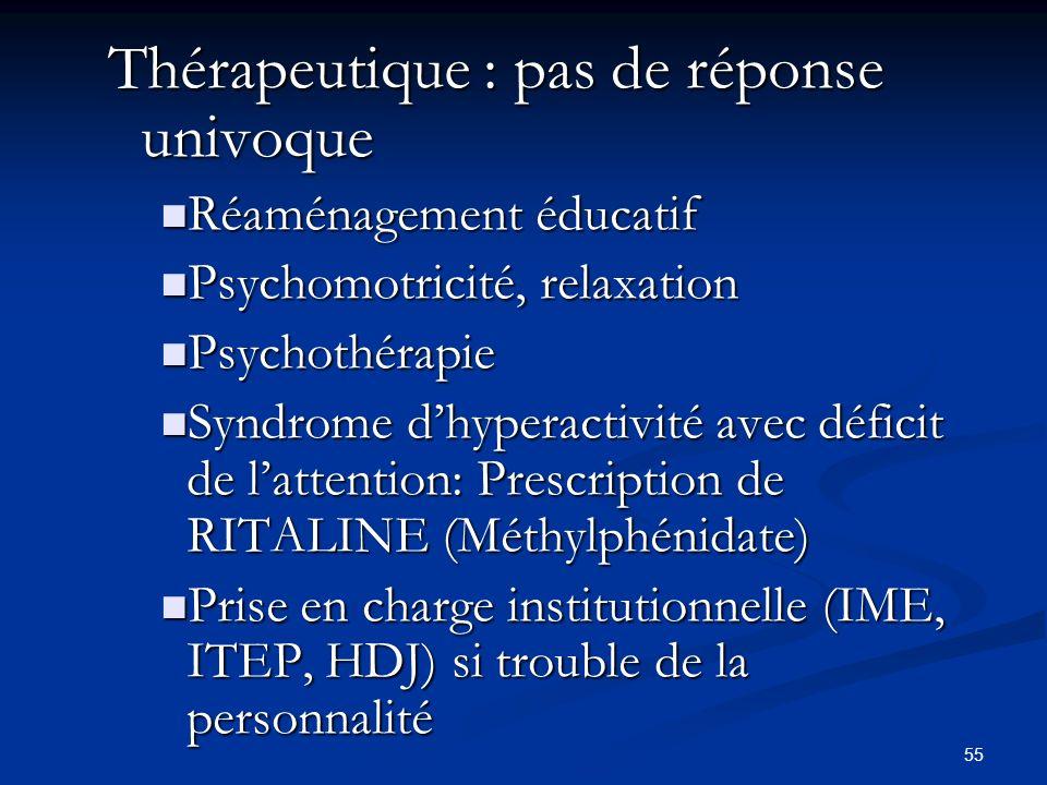 55 Thérapeutique : pas de réponse univoque Réaménagement éducatif Réaménagement éducatif Psychomotricité, relaxation Psychomotricité, relaxation Psychothérapie Psychothérapie Syndrome dhyperactivité avec déficit de lattention: Prescription de RITALINE (Méthylphénidate) Syndrome dhyperactivité avec déficit de lattention: Prescription de RITALINE (Méthylphénidate) Prise en charge institutionnelle (IME, ITEP, HDJ) si trouble de la personnalité Prise en charge institutionnelle (IME, ITEP, HDJ) si trouble de la personnalité