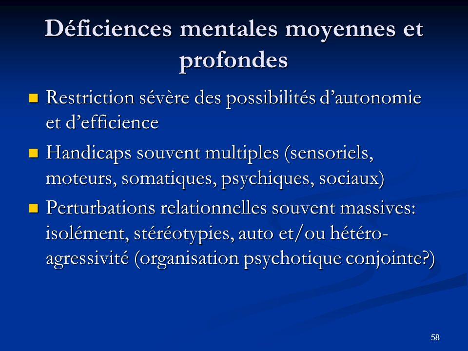 58 Déficiences mentales moyennes et profondes Restriction sévère des possibilités dautonomie et defficience Restriction sévère des possibilités dautonomie et defficience Handicaps souvent multiples (sensoriels, moteurs, somatiques, psychiques, sociaux) Handicaps souvent multiples (sensoriels, moteurs, somatiques, psychiques, sociaux) Perturbations relationnelles souvent massives: isolément, stéréotypies, auto et/ou hétéro- agressivité (organisation psychotique conjointe?) Perturbations relationnelles souvent massives: isolément, stéréotypies, auto et/ou hétéro- agressivité (organisation psychotique conjointe?)