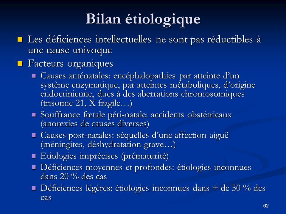 62 Bilan étiologique Les déficiences intellectuelles ne sont pas réductibles à une cause univoque Les déficiences intellectuelles ne sont pas réductibles à une cause univoque Facteurs organiques Facteurs organiques Causes anténatales: encéphalopathies par atteinte dun système enzymatique, par atteintes métaboliques, dorigine endocrinienne, dues à des aberrations chromosomiques (trisomie 21, X fragile…) Causes anténatales: encéphalopathies par atteinte dun système enzymatique, par atteintes métaboliques, dorigine endocrinienne, dues à des aberrations chromosomiques (trisomie 21, X fragile…) Souffrance fœtale péri-natale: accidents obstétricaux (anorexies de causes diverses) Souffrance fœtale péri-natale: accidents obstétricaux (anorexies de causes diverses) Causes post-natales: séquelles dune affection aiguë (méningites, déshydratation grave…) Causes post-natales: séquelles dune affection aiguë (méningites, déshydratation grave…) Etiologies imprécises (prématurité) Etiologies imprécises (prématurité) Déficiences moyennes et profondes: étiologies inconnues dans 20 % des cas Déficiences moyennes et profondes: étiologies inconnues dans 20 % des cas Déficiences légères: étiologies inconnues dans + de 50 % des cas Déficiences légères: étiologies inconnues dans + de 50 % des cas
