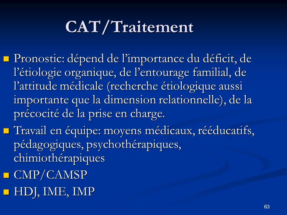 63 CAT/Traitement Pronostic: dépend de limportance du déficit, de létiologie organique, de lentourage familial, de lattitude médicale (recherche étiologique aussi importante que la dimension relationnelle), de la précocité de la prise en charge.