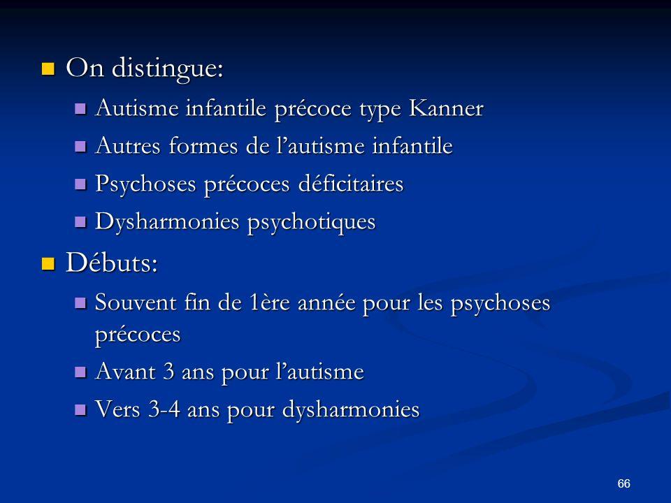66 On distingue: On distingue: Autisme infantile précoce type Kanner Autisme infantile précoce type Kanner Autres formes de lautisme infantile Autres