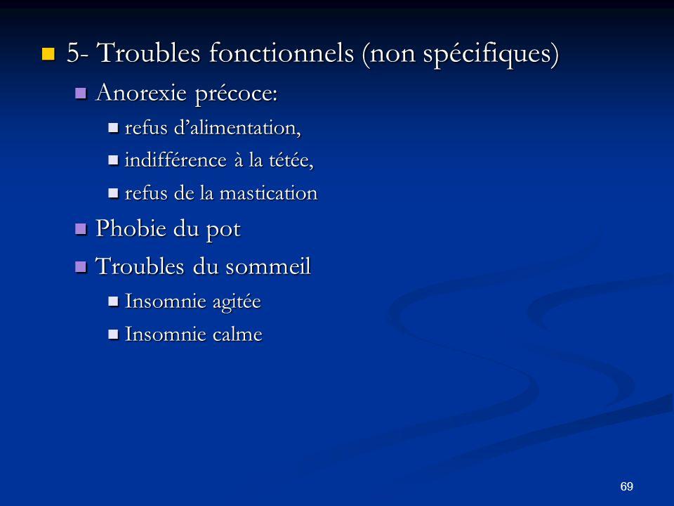 69 5- Troubles fonctionnels (non spécifiques) 5- Troubles fonctionnels (non spécifiques) Anorexie précoce: Anorexie précoce: refus dalimentation, refu