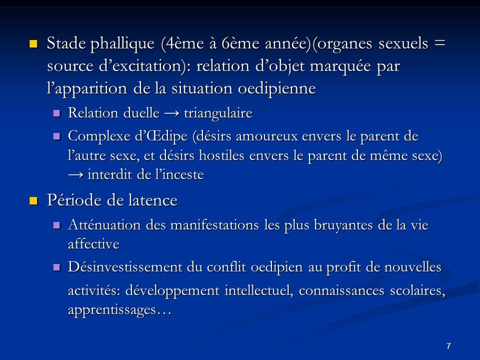 7 Stade phallique (4ème à 6ème année)(organes sexuels = source dexcitation): relation dobjet marquée par lapparition de la situation oedipienne Stade