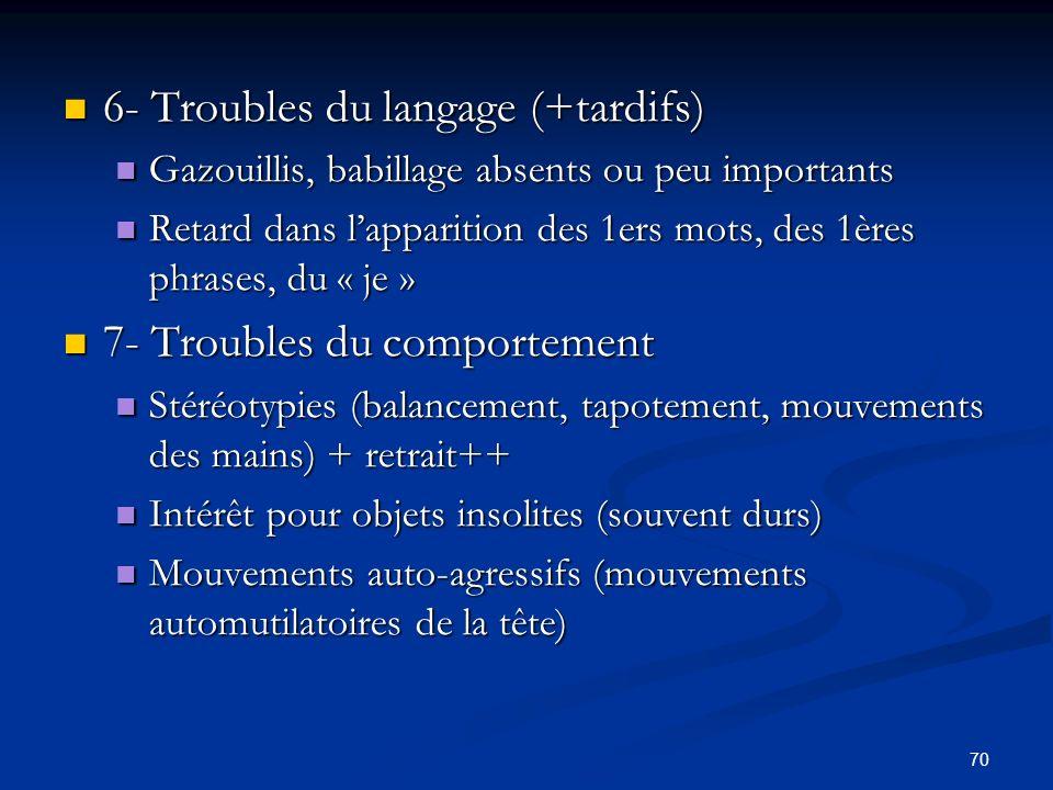 70 6- Troubles du langage (+tardifs) 6- Troubles du langage (+tardifs) Gazouillis, babillage absents ou peu importants Gazouillis, babillage absents o