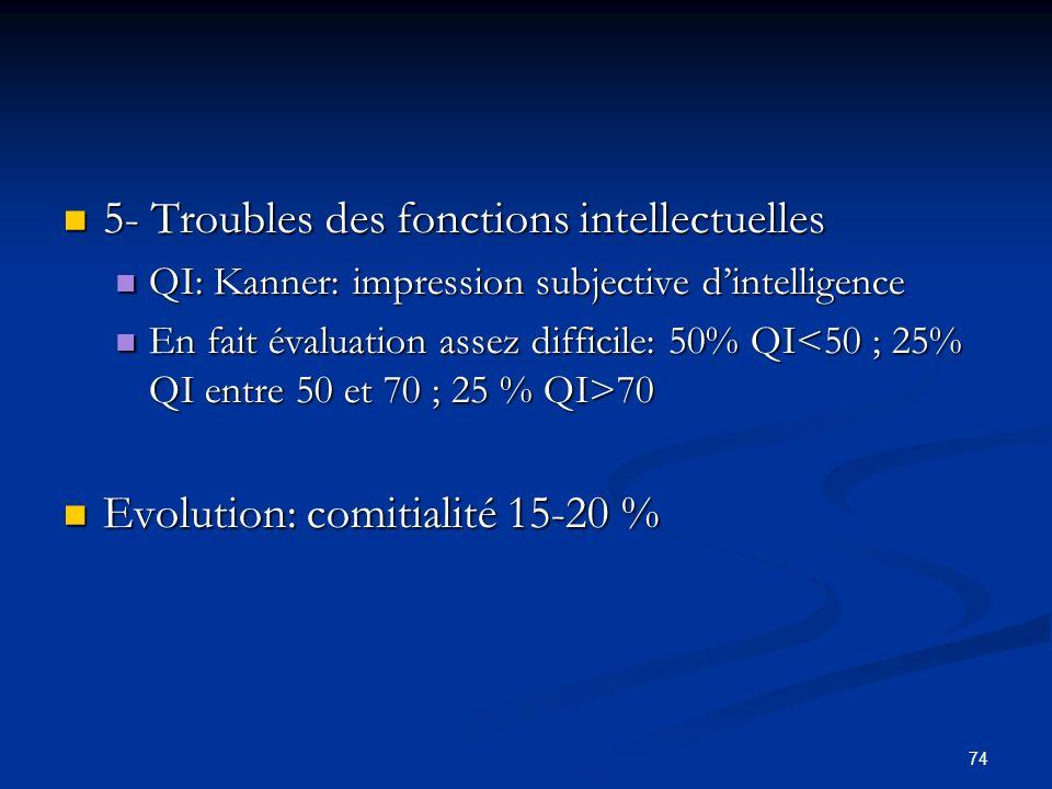 74 5- Troubles des fonctions intellectuelles 5- Troubles des fonctions intellectuelles QI: Kanner: impression subjective dintelligence QI: Kanner: imp