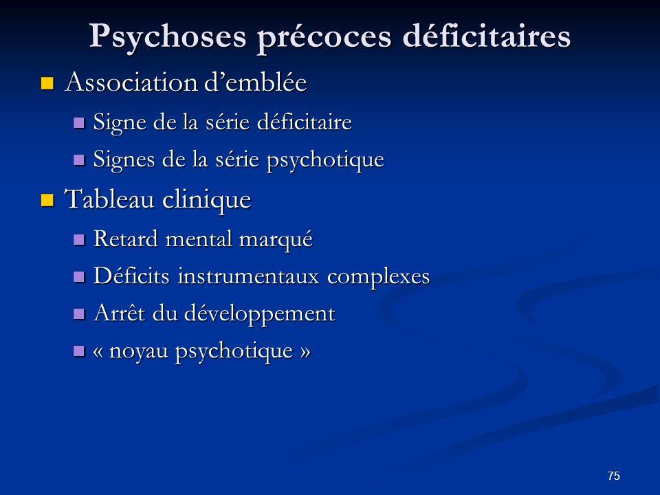 75 Psychoses précoces déficitaires Association demblée Association demblée Signe de la série déficitaire Signe de la série déficitaire Signes de la sé