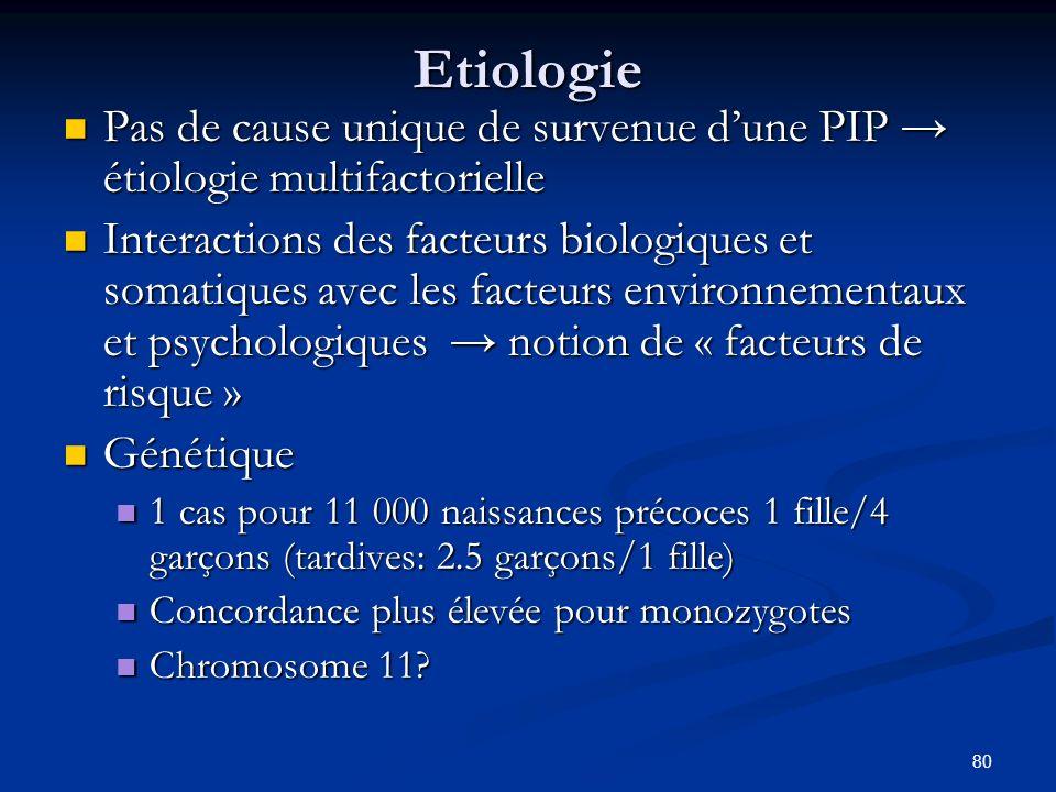 80 Etiologie Pas de cause unique de survenue dune PIP étiologie multifactorielle Pas de cause unique de survenue dune PIP étiologie multifactorielle I