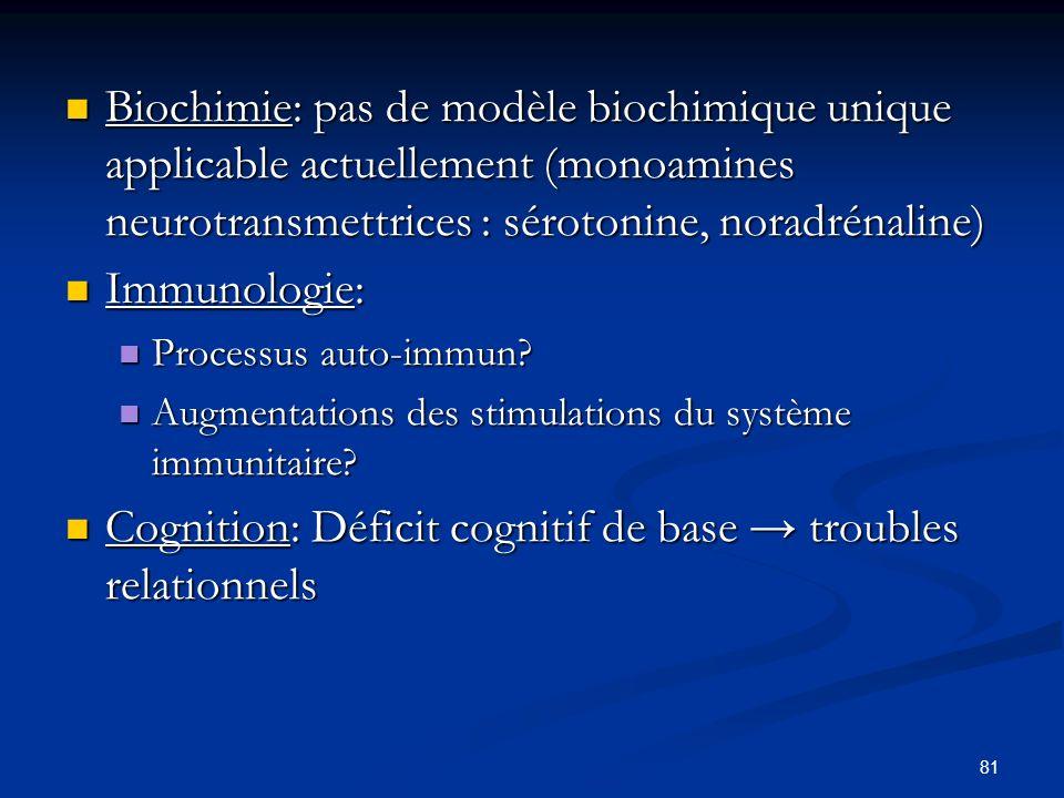 81 Biochimie: pas de modèle biochimique unique applicable actuellement (monoamines neurotransmettrices : sérotonine, noradrénaline) Biochimie: pas de modèle biochimique unique applicable actuellement (monoamines neurotransmettrices : sérotonine, noradrénaline) Immunologie: Immunologie: Processus auto-immun.