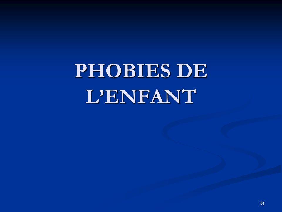 91 PHOBIES DE LENFANT