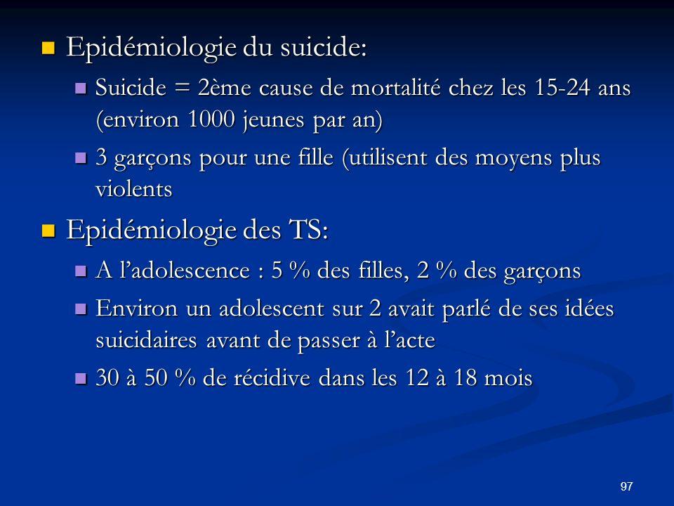 97 Epidémiologie du suicide: Epidémiologie du suicide: Suicide = 2ème cause de mortalité chez les 15-24 ans (environ 1000 jeunes par an) Suicide = 2ème cause de mortalité chez les 15-24 ans (environ 1000 jeunes par an) 3 garçons pour une fille (utilisent des moyens plus violents 3 garçons pour une fille (utilisent des moyens plus violents Epidémiologie des TS: Epidémiologie des TS: A ladolescence : 5 % des filles, 2 % des garçons A ladolescence : 5 % des filles, 2 % des garçons Environ un adolescent sur 2 avait parlé de ses idées suicidaires avant de passer à lacte Environ un adolescent sur 2 avait parlé de ses idées suicidaires avant de passer à lacte 30 à 50 % de récidive dans les 12 à 18 mois 30 à 50 % de récidive dans les 12 à 18 mois