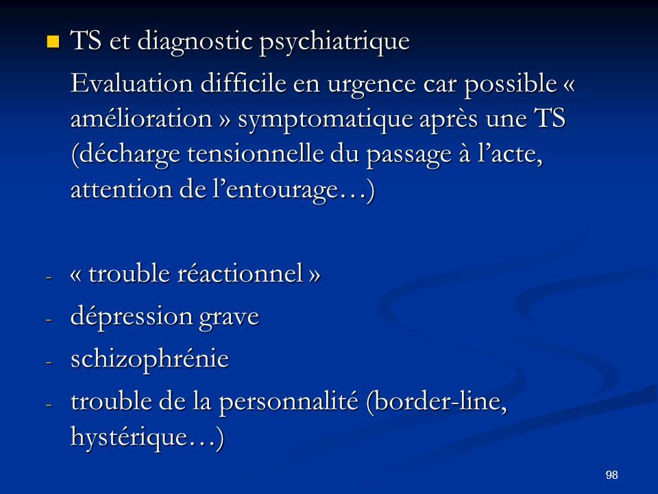 98 TS et diagnostic psychiatrique TS et diagnostic psychiatrique Evaluation difficile en urgence car possible « amélioration » symptomatique après une TS (décharge tensionnelle du passage à lacte, attention de lentourage…) Evaluation difficile en urgence car possible « amélioration » symptomatique après une TS (décharge tensionnelle du passage à lacte, attention de lentourage…) - « trouble réactionnel » - dépression grave - schizophrénie - trouble de la personnalité (border-line, hystérique…) - trouble de la personnalité (border-line, hystérique…)