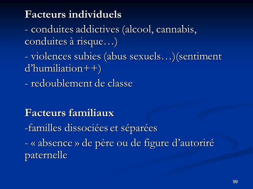 99 Facteurs individuels - conduites addictives (alcool, cannabis, conduites à risque…) - conduites addictives (alcool, cannabis, conduites à risque…)