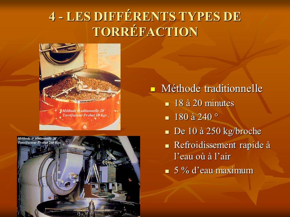 4 - LES DIFFÉRENTS TYPES DE TORRÉFACTION Méthode traditionnelle Méthode traditionnelle 18 à 20 minutes 180 à 240 ° De 10 à 250 kg/broche Refroidisseme