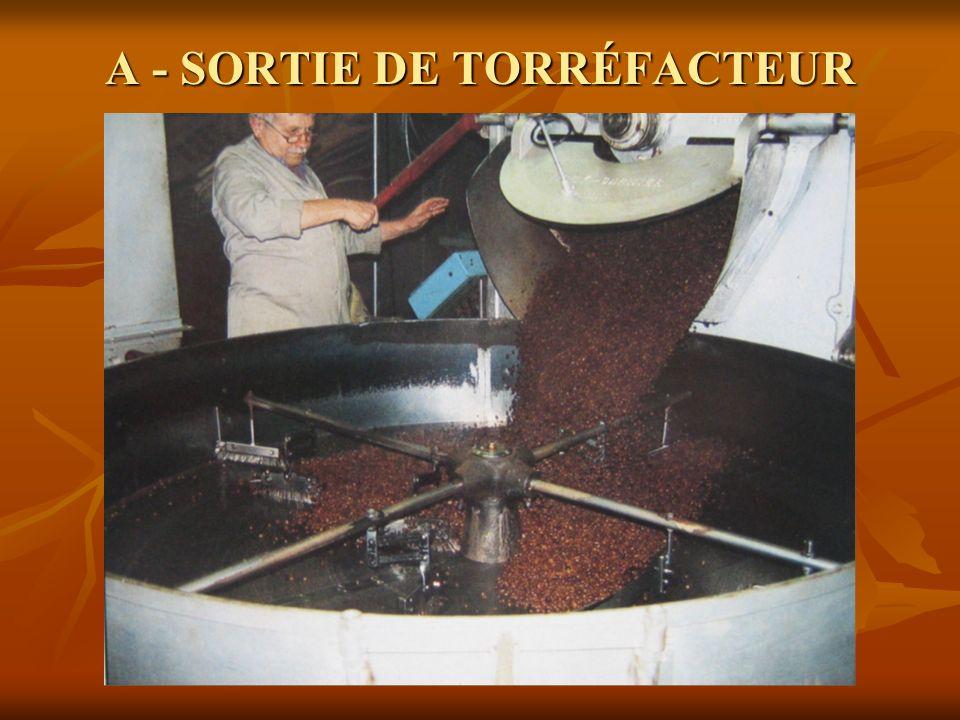 A - SORTIE DE TORRÉFACTEUR