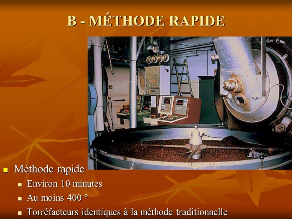 B - MÉTHODE RAPIDE Méthode rapide Méthode rapide Environ 10 minutes Au moins 400 ° Torréfacteurs identiques à la méthode traditionnelle