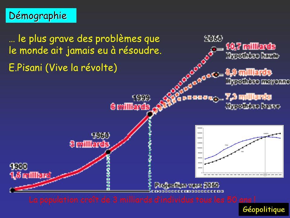 Jean Charles Abbé http://www.futuroscopie.com Géostratégie/ Energie Contexte Géopolitique Linsécurité des voies dapprovisionnement Géoéconomique Envir