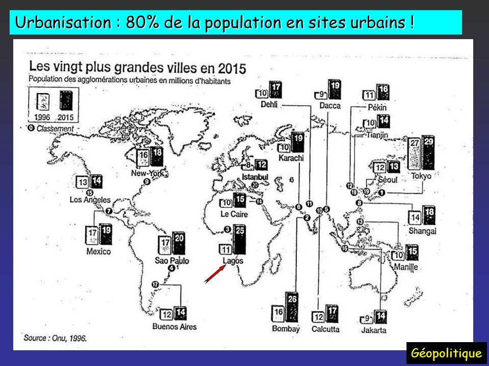 Démographie La population croît de 3 milliards dindividus tous les 50 ans ! … le plus grave des problèmes que le monde ait jamais eu à résoudre. E.Pis