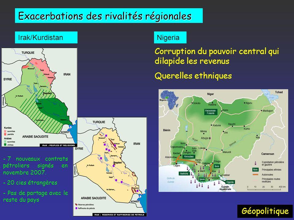 Géopolitique Ressources énergétiques et relations internationales