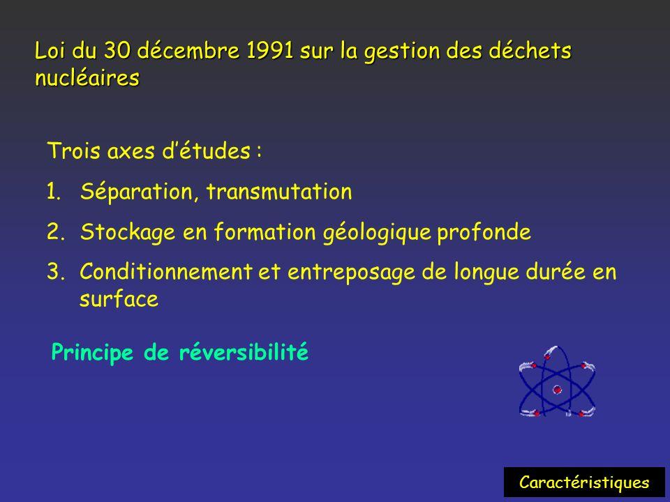 80 % FMA-VC 80 % TFA 11 % MA-VL 4,5 % FA-VL 4,5% Volume % MA-VL 4 % HA-VL 96% Activité % Déchets nucléaires Répartition des différents types Caractéri