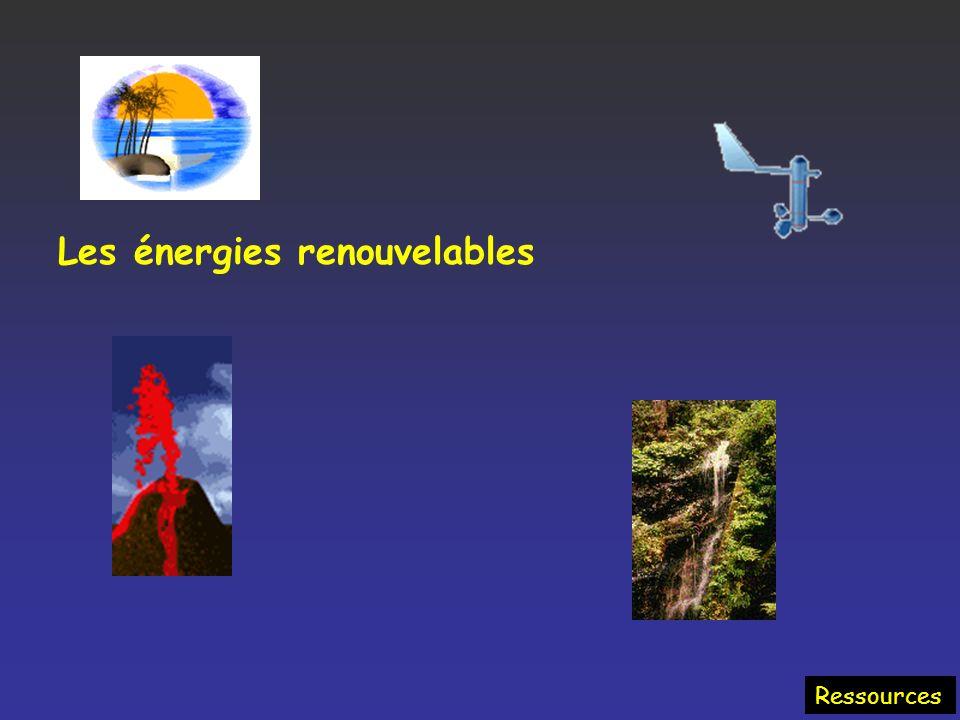 Le réacteur de fusion ITER Combustible inépuisable !!! Ressources