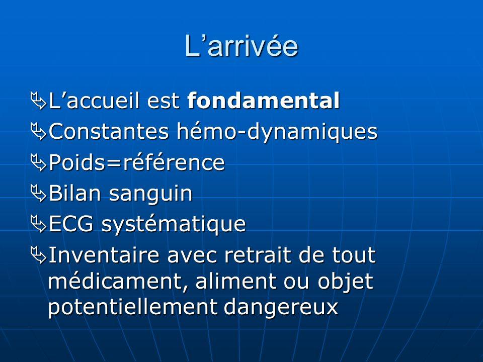 Larrivée Laccueil est fondamental Laccueil est fondamental Constantes hémo-dynamiques Constantes hémo-dynamiques Poids=référence Poids=référence Bilan