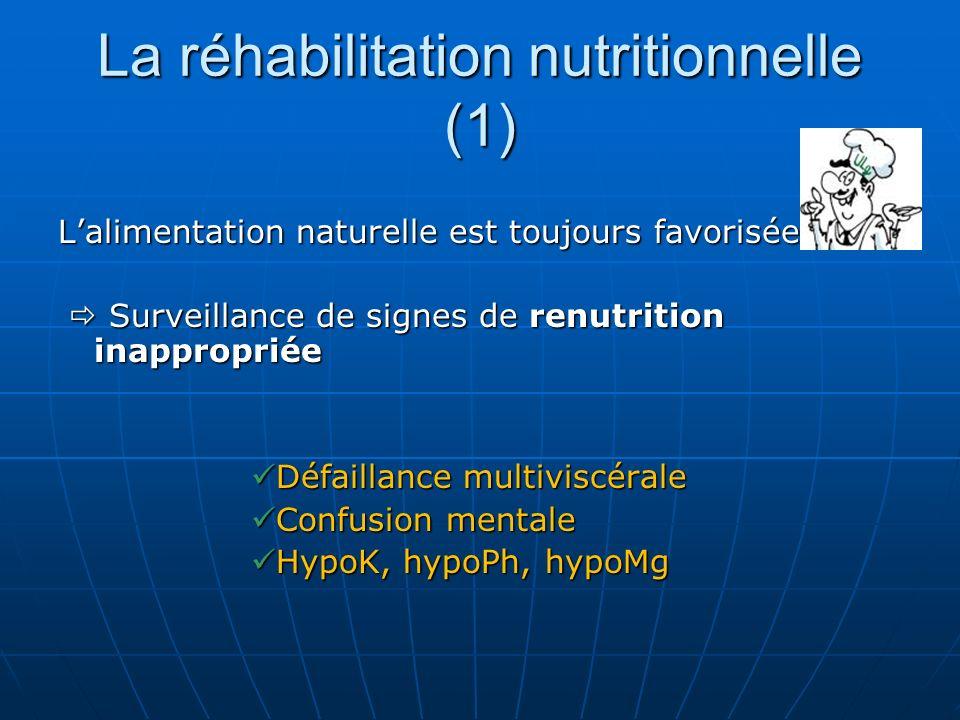 La réhabilitation nutritionnelle (1) Lalimentation naturelle est toujours favorisée Surveillance de signes de renutrition inappropriée Surveillance de