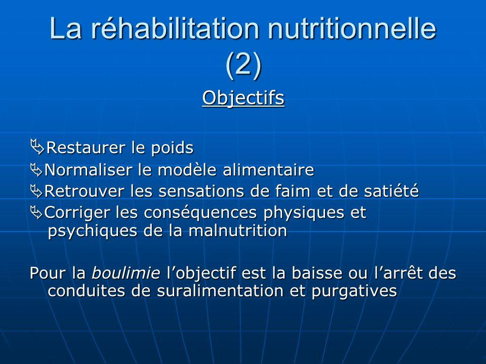 La réhabilitation nutritionnelle (2) Objectifs Restaurer le poids Restaurer le poids Normaliser le modèle alimentaire Normaliser le modèle alimentaire